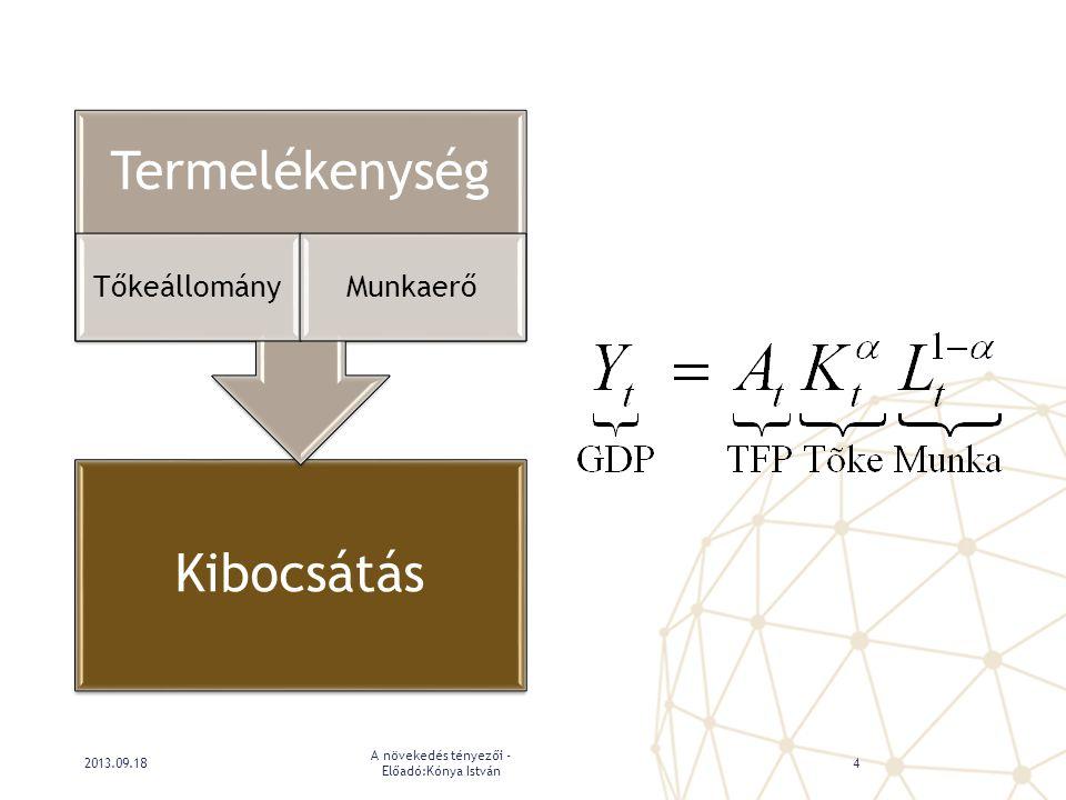 Ékek és adók • Csehországban mind a tőke, mind a munkapiaci torzulások mértéke összemérhető az adószinttel • A tőkét terhelő adók mértéke Magyarországon és különösen Lengyelországban nem magyarázta a beruházás alacsony szintjét • A munkapiaci hatékonyság Magyarországon és Lengyelországban annál is alacsonyabb volt, mint azt a (magas) adóterhelés indokolná 2013.09.18A növekedés tényezői - Előadó:Kónya István25