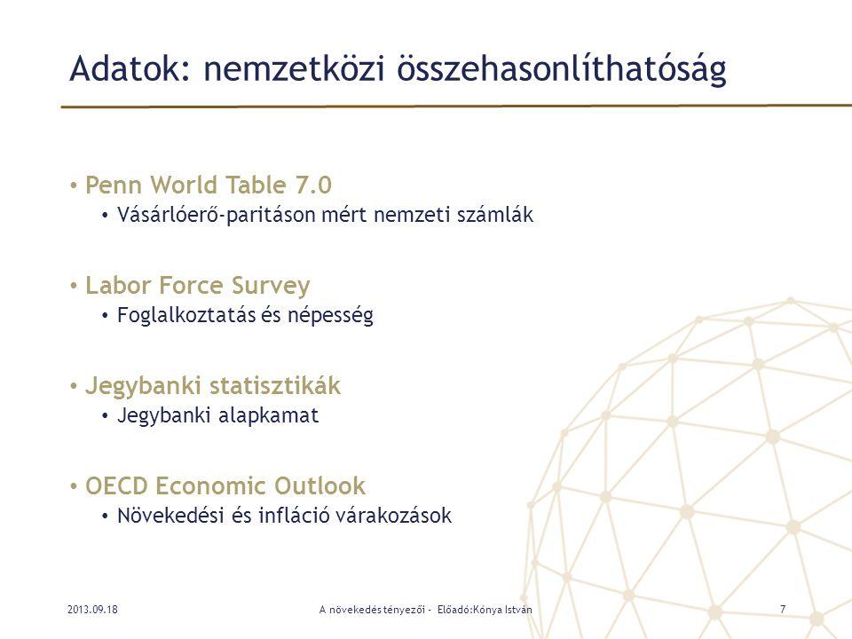 Összegzés • A magyar gazdaság felzárkózását elsősorban a termelékenység növekedése vezérli • Ezzel együtt jelentős tartalékok rejlenek a munka és tőkepiacon • Ha a munkapiac hatékonysága a brit, a tőkepiac hatékonysága pedig a német szintre emelkedne, a teljes GDP 40%-al lenne magasabb • Ennek eléréséhez a módszertan nem ad egyértelmű útmutatót, a különböző korlátozó tényezők részletes elemzésére van szükség 2013.09.18A növekedés tényezői - Előadó:Kónya István28