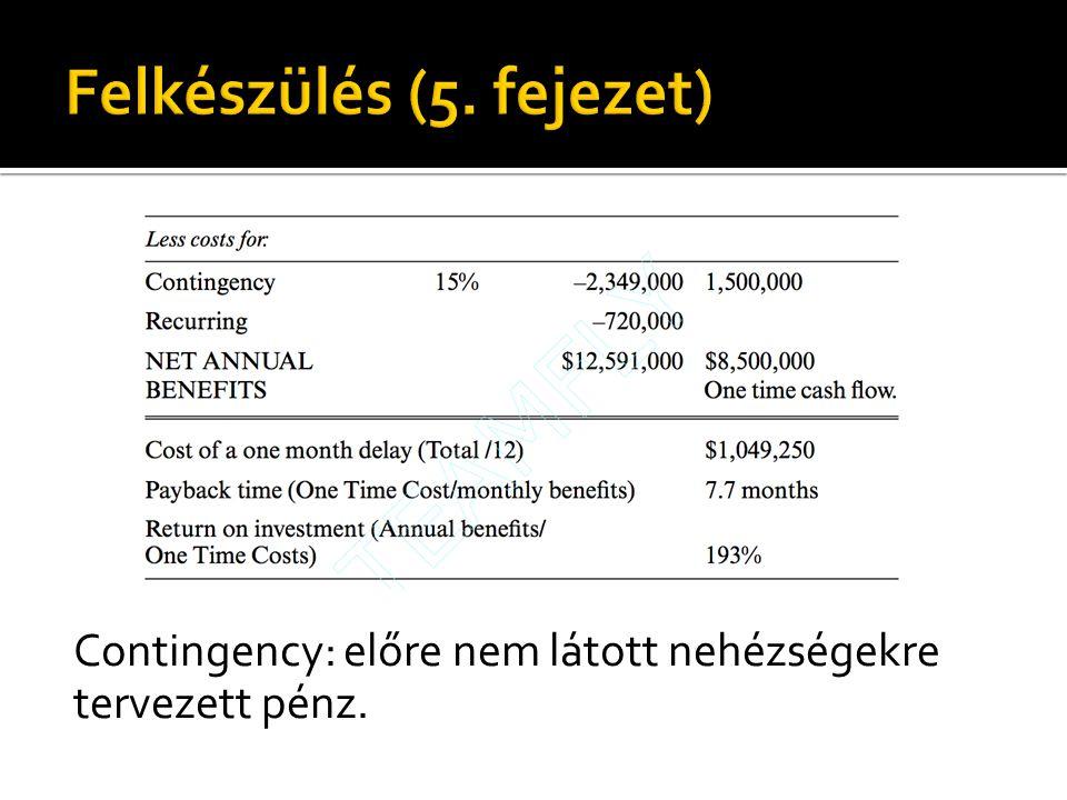 Contingency: előre nem látott nehézségekre tervezett pénz.