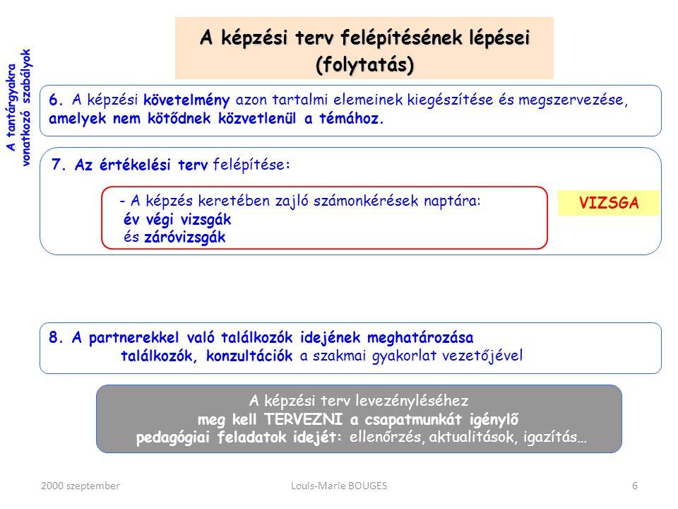 2000 szeptemberLouis-Marie BOUGES7 Táblázat a képzési terv megírásához