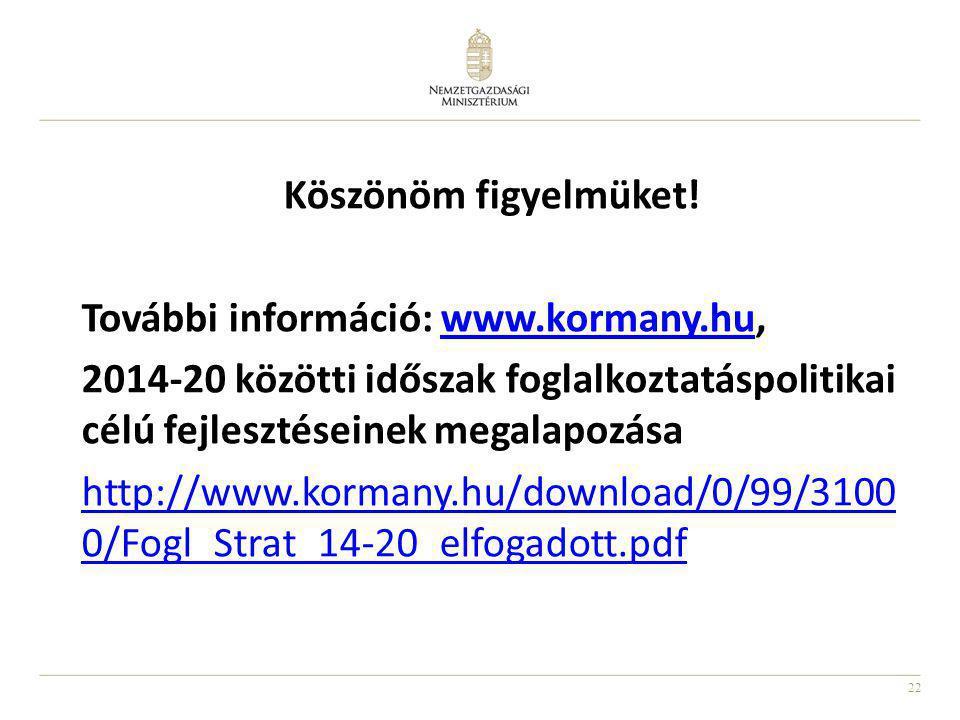 22 Köszönöm figyelmüket! További információ: www.kormany.hu,www.kormany.hu 2014-20 közötti időszak foglalkoztatáspolitikai célú fejlesztéseinek megala