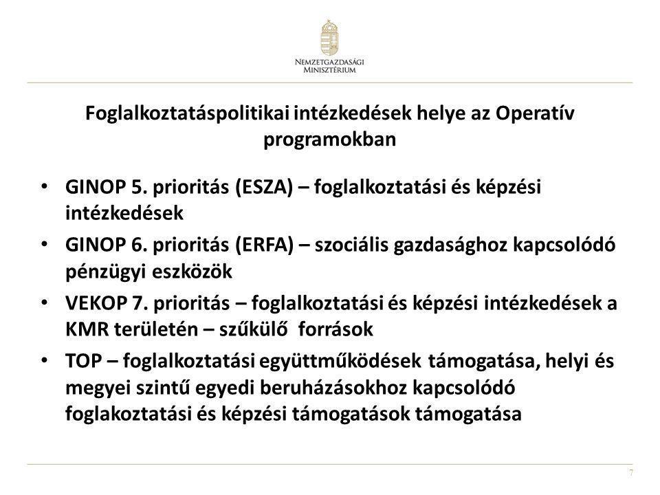 7 Foglalkoztatáspolitikai intézkedések helye az Operatív programokban • GINOP 5. prioritás (ESZA) – foglalkoztatási és képzési intézkedések • GINOP 6.