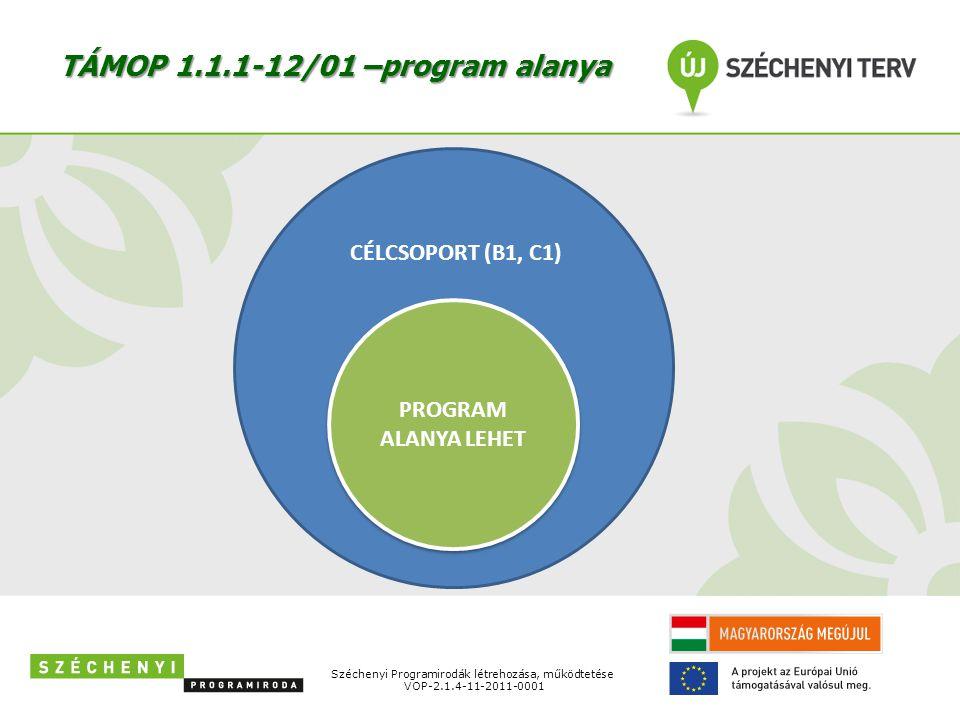 Széchenyi Programirodák létrehozása, működtetése VOP-2.1.4-11-2011-0001 TÁMOP 1.1.1-12/01 –program alanya CÉLCSOPORT (B1, C1) PROGRAM ALANYA LEHET