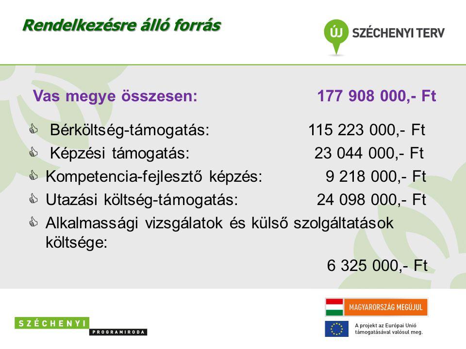 Vas megye összesen: 177 908 000,- Ft  Bérköltség-támogatás: 115 223 000,- Ft  Képzési támogatás: 23 044 000,- Ft  Kompetencia-fejlesztő képzés: 9 2