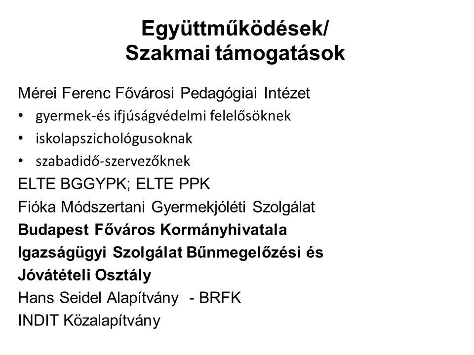 Együttműködések/ Szakmai támogatások Mérei Ferenc Fővárosi Pedagógiai Intézet • gyermek-és ifjúságvédelmi felelősöknek • iskolapszichológusoknak • sza