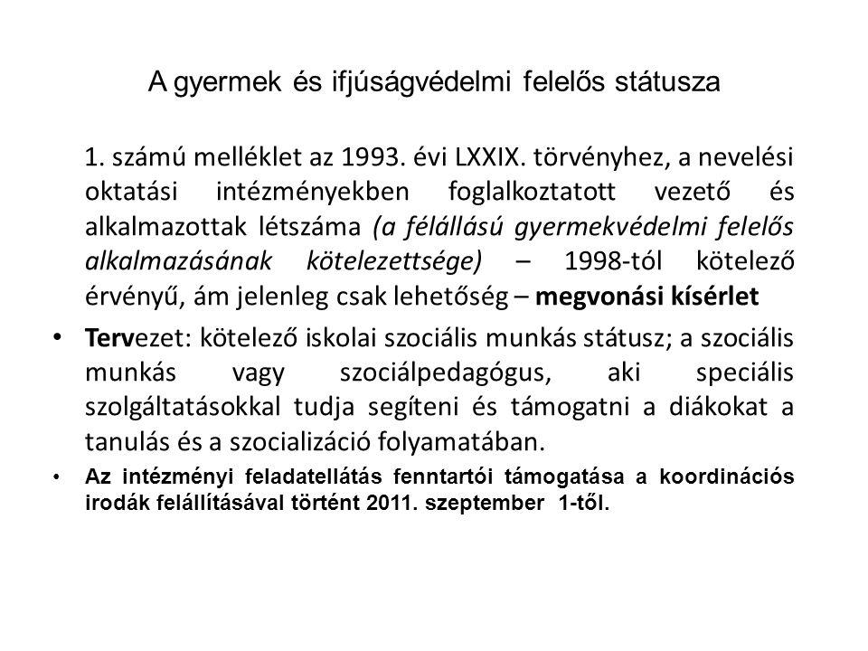 A gyermek és ifjúságvédelmi felelős státusza 1. számú melléklet az 1993. évi LXXIX. törvényhez, a nevelési oktatási intézményekben foglalkoztatott vez