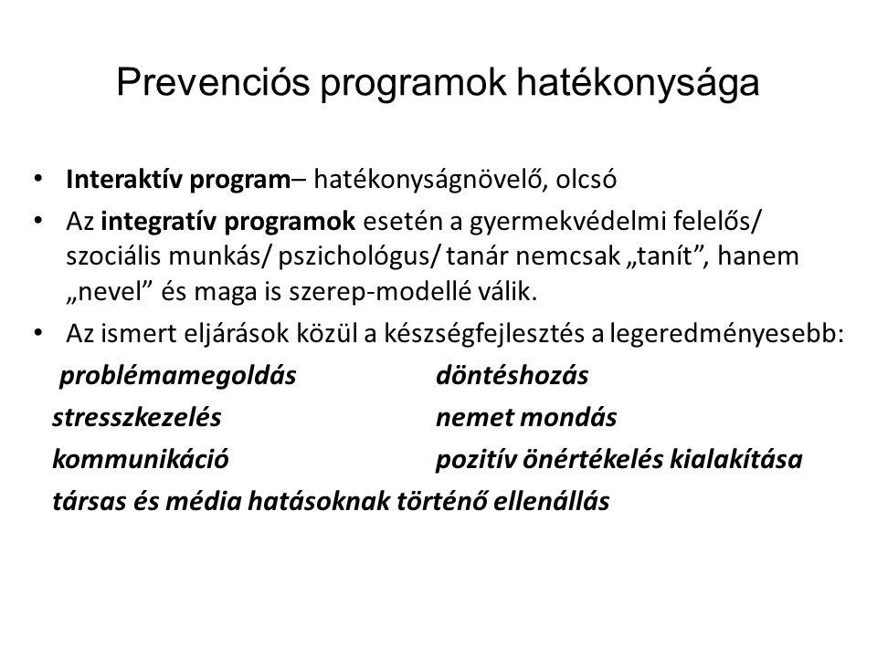 Prevenciós programok hatékonysága • Interaktív program– hatékonyságnövelő, olcsó • Az integratív programok esetén a gyermekvédelmi felelős/ szociális
