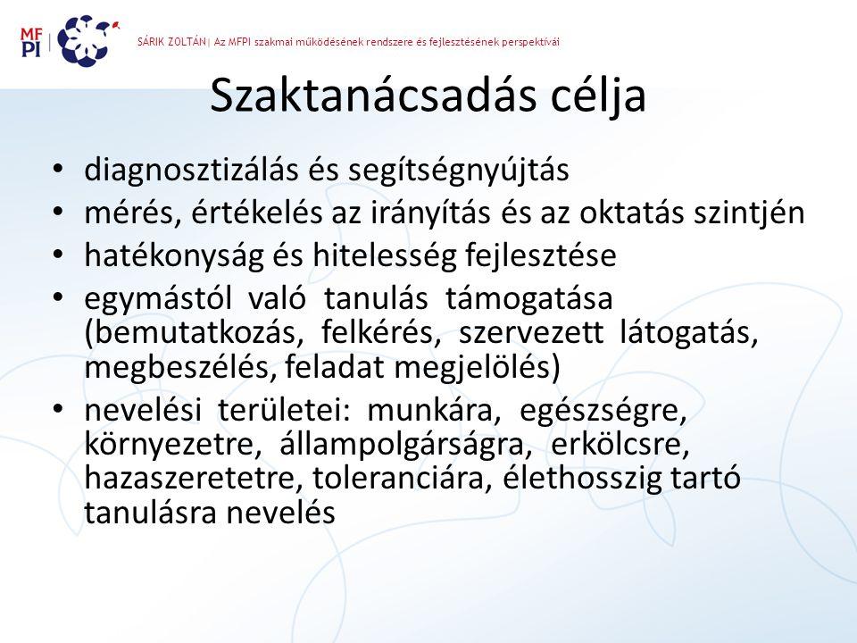 SÁRIK ZOLTÁN| Az MFPI szakmai működésének rendszere és fejlesztésének perspektívái Szaktanácsadás célja • diagnosztizálás és segítségnyújtás • mérés,