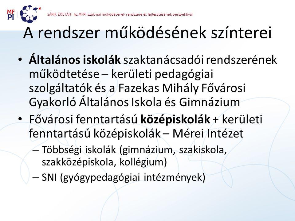 SÁRIK ZOLTÁN| Az MFPI szakmai működésének rendszere és fejlesztésének perspektívái A rendszer működésének színterei • Általános iskolák szaktanácsadói