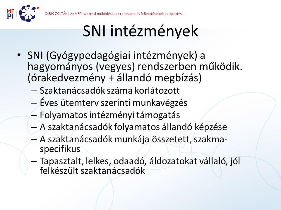 SÁRIK ZOLTÁN| Az MFPI szakmai működésének rendszere és fejlesztésének perspektívái SNI intézmények • SNI (Gyógypedagógiai intézmények) a hagyományos (