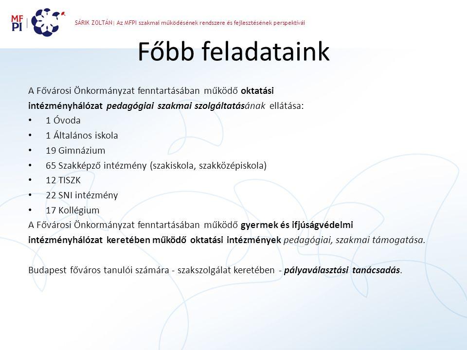 SÁRIK ZOLTÁN| Az MFPI szakmai működésének rendszere és fejlesztésének perspektívái Főbb feladataink A Fővárosi Önkormányzat fenntartásában működő okta