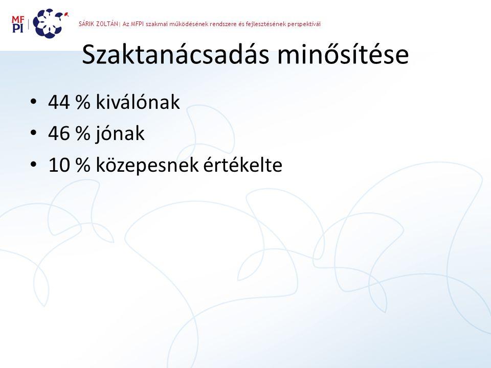 SÁRIK ZOLTÁN| Az MFPI szakmai működésének rendszere és fejlesztésének perspektívái Szaktanácsadás minősítése • 44 % kiválónak • 46 % jónak • 10 % köze