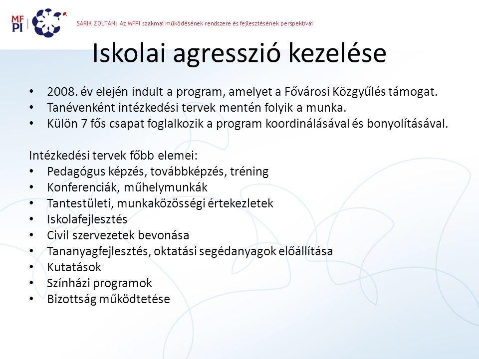 SÁRIK ZOLTÁN| Az MFPI szakmai működésének rendszere és fejlesztésének perspektívái Iskolai agresszió kezelése • 2008. év elején indult a program, amel