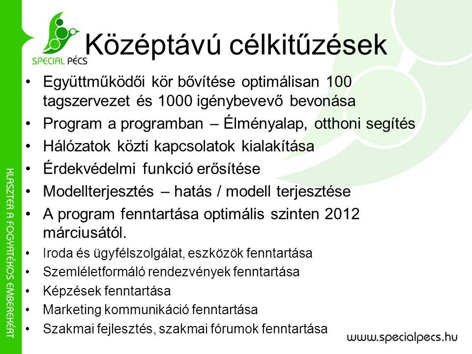 Középtávú célkitűzések •Együttműködői kör bővítése optimálisan 100 tagszervezet és 1000 igénybevevő bevonása •Program a programban – Élményalap, otthoni segítés •Hálózatok közti kapcsolatok kialakítása •Érdekvédelmi funkció erősítése •Modellterjesztés – hatás / modell terjesztése •A program fenntartása optimális szinten 2012 márciusától.
