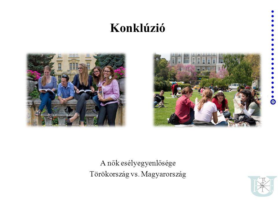 Konklúzió A nők esélyegyenlősége Törökország vs. Magyarország