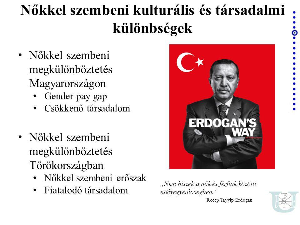 """""""Nem hiszek a nők és férfiak közötti esélyegyenlőségben. Recep Tayyip Erdogan • Nőkkel szembeni megkülönböztetés Magyarországon • Gender pay gap • Csökkenő társadalom • Nőkkel szembeni megkülönböztetés Törökországban • Nőkkel szembeni erőszak • Fiatalodó társadalom Nőkkel szembeni kulturális és társadalmi különbségek"""