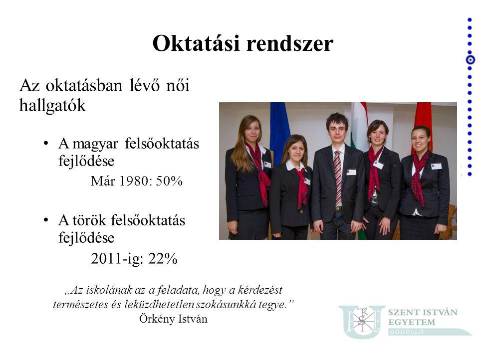 """Az oktatásban lévő női hallgatók • A magyar felsőoktatás fejlődése Már 1980: 50% • A török felsőoktatás fejlődése 2011-ig: 22% Oktatási rendszer """"Az iskolának az a feladata, hogy a kérdezést természetes és leküzdhetetlen szokásunkká tegye. Örkény István"""