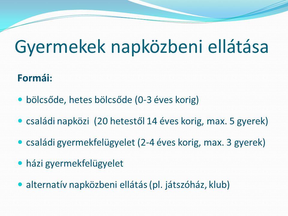 Gyermekek napközbeni ellátása Formái :  bölcsőde, hetes bölcsőde (0-3 éves korig)  családi napközi (20 hetestől 14 éves korig, max. 5 gyerek)  csal