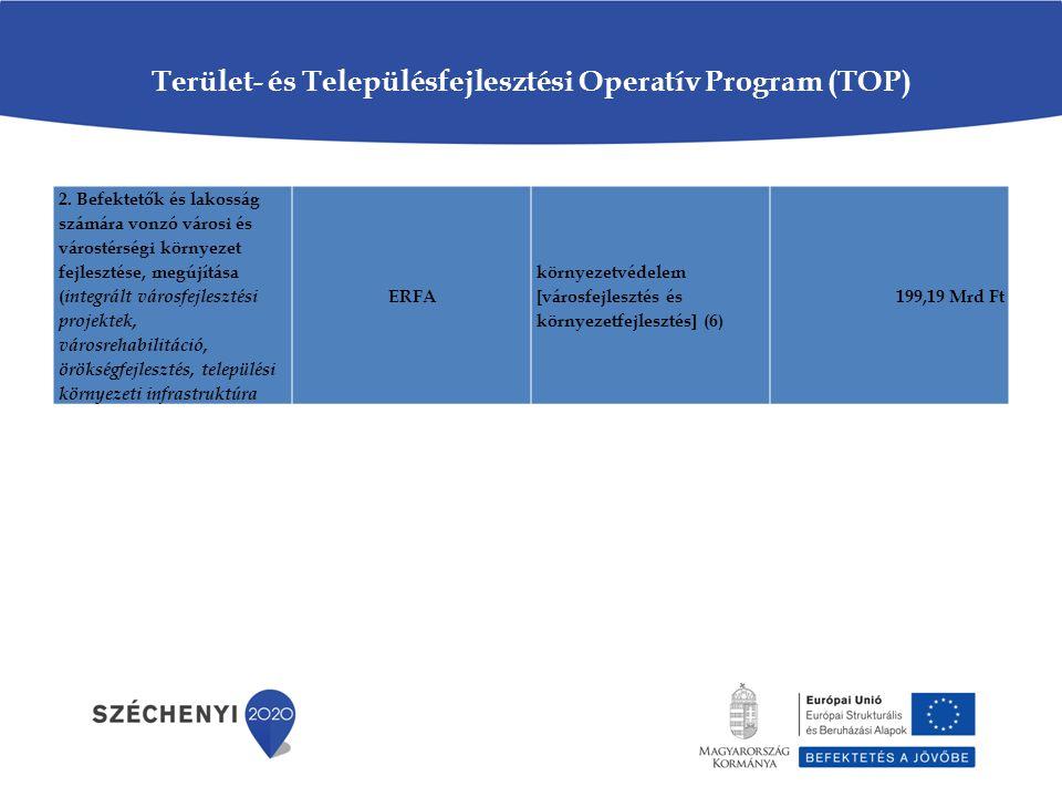 Terület- és Településfejlesztési Operatív Program (TOP) 2. Befektetők és lakosság számára vonzó városi és várostérségi környezet fejlesztése, megújítá