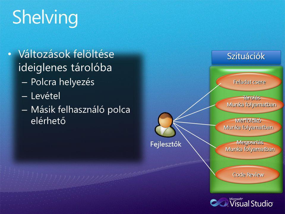 SzituációkSzituációk • Változások felöltése ideiglenes tárolóba – Polcra helyezés – Levétel – Másik felhasználó polca elérhető Fejlesztők Feladat cser