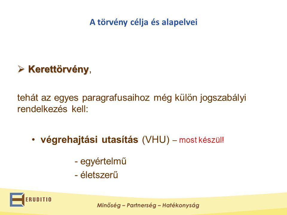 A törvény célja és alapelvei  Köznevelési intézményt az állam, e törvény keretei között nemzetiségi önkormányzat, Magyarországon nyilvántartásba vett egyházi jogi személy, továbbá más szervezet vagy személy alapíthat és tarthat fenn, ha a tevékenység folytatásának jogát – jogszabályban foglaltak szerint – megszerezte.