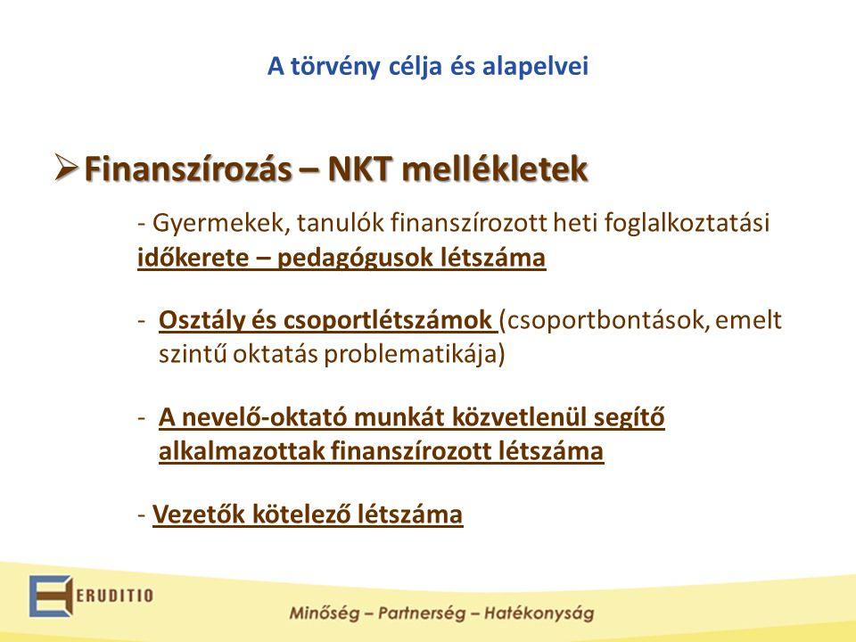 A törvény célja és alapelvei  Finanszírozás – NKT mellékletek - Gyermekek, tanulók finanszírozott heti foglalkoztatási időkerete – pedagógusok létszá