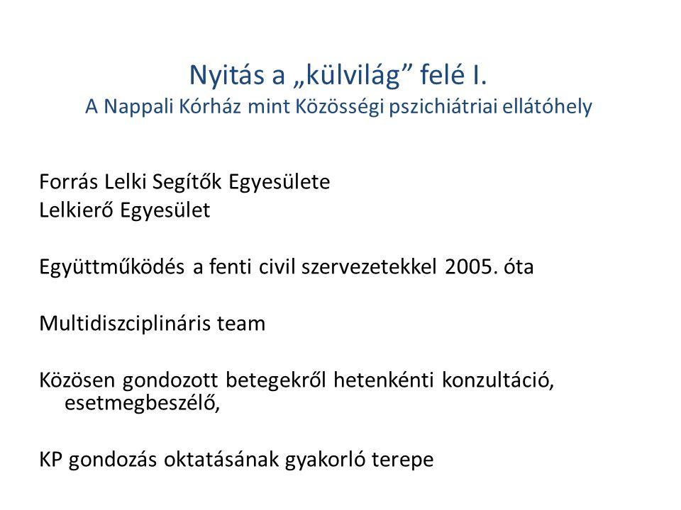 """Nyitás a """"külvilág"""" felé I. A Nappali Kórház mint Közösségi pszichiátriai ellátóhely Forrás Lelki Segítők Egyesülete Lelkierő Egyesület Együttműködés"""