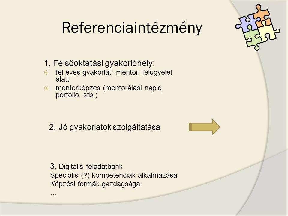 Referenciaintézmény 1, Felsőoktatási gyakorlóhely:  fél éves gyakorlat -mentori felügyelet alatt  mentorképzés (mentorálási napló, portólió, stb.) 2