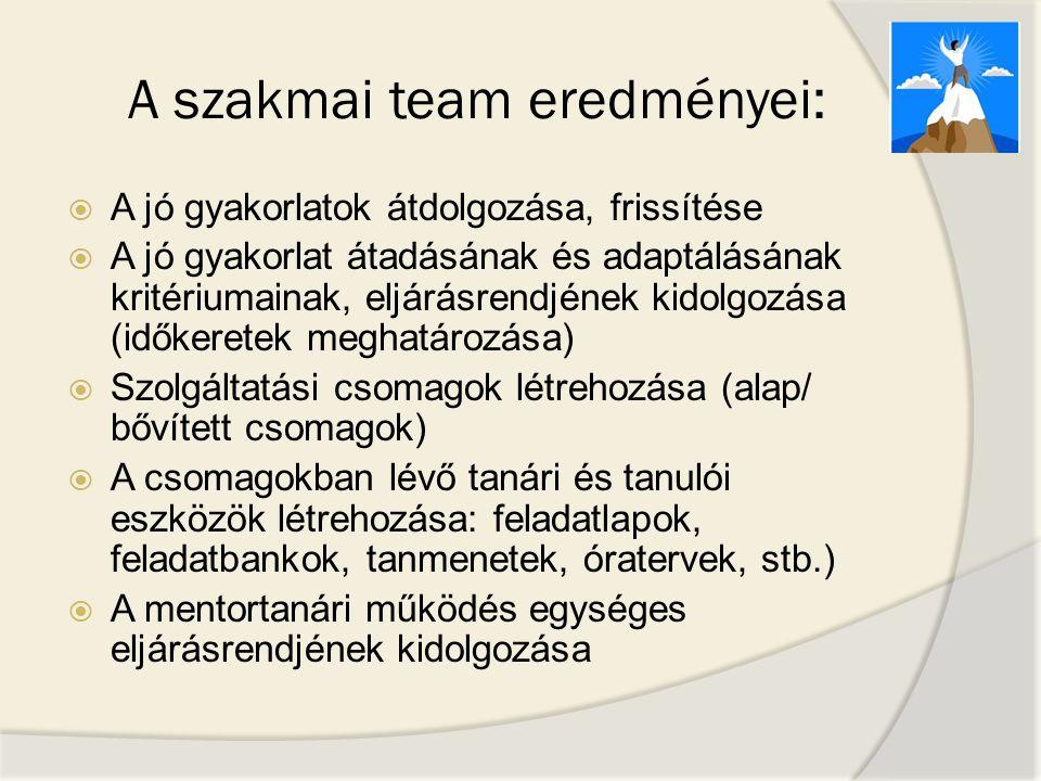 A szakmai team eredményei:  A jó gyakorlatok átdolgozása, frissítése  A jó gyakorlat átadásának és adaptálásának kritériumainak, eljárásrendjének ki