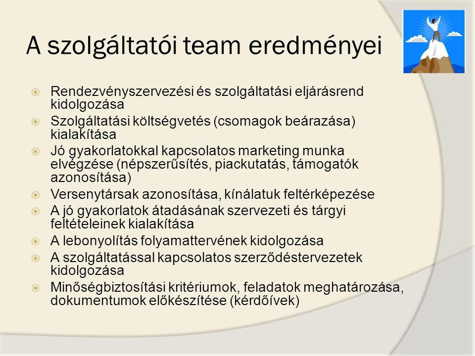 A szolgáltatói team eredményei  Rendezvényszervezési és szolgáltatási eljárásrend kidolgozása  Szolgáltatási költségvetés (csomagok beárazása) kiala