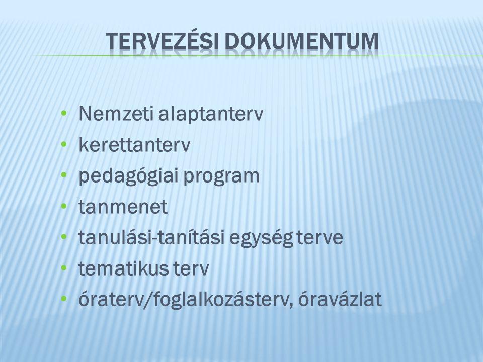 • Nemzeti alaptanterv • kerettanterv • pedagógiai program • tanmenet • tanulási-tanítási egység terve • tematikus terv • óraterv/foglalkozásterv, órav