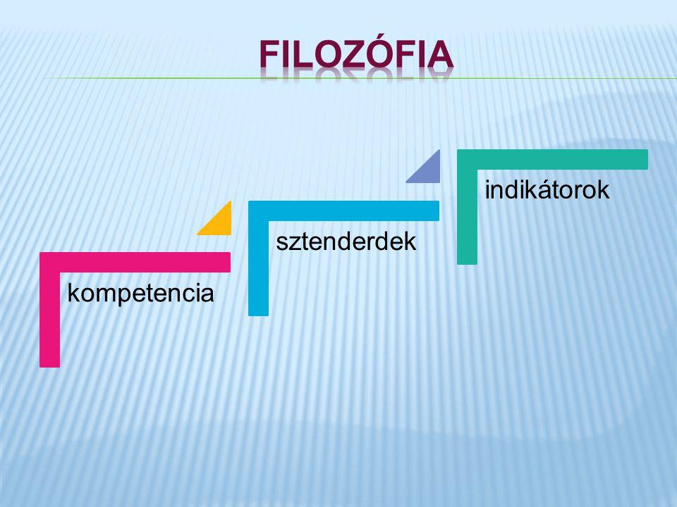 kompetencia sztenderdek indikátorok