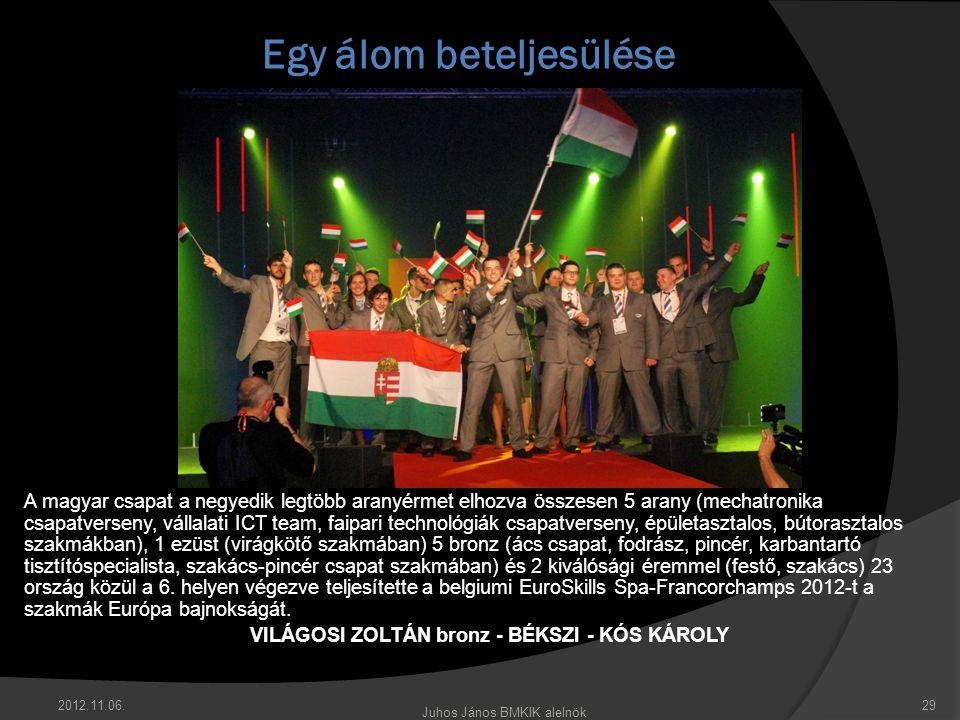 Egy álom beteljesülése A magyar csapat a negyedik legtöbb aranyérmet elhozva összesen 5 arany (mechatronika csapatverseny, vállalati ICT team, faipari