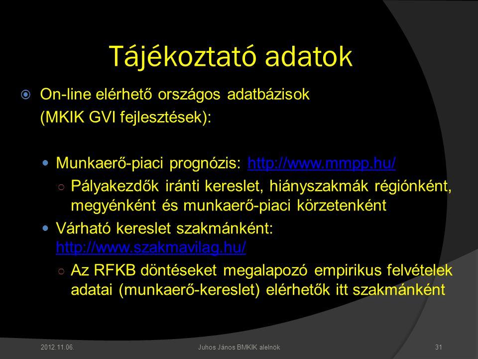 2012.11.06.Juhos János BMKIK alelnök Tájékoztató adatok  On-line elérhető országos adatbázisok (MKIK GVI fejlesztések):  Munkaerő-piaci prognózis: http://www.mmpp.hu/http://www.mmpp.hu/ ○ Pályakezdők iránti kereslet, hiányszakmák régiónként, megyénként és munkaerő-piaci körzetenként  Várható kereslet szakmánként: http://www.szakmavilag.hu/ http://www.szakmavilag.hu/ ○ Az RFKB döntéseket megalapozó empirikus felvételek adatai (munkaerő-kereslet) elérhetők itt szakmánként 31