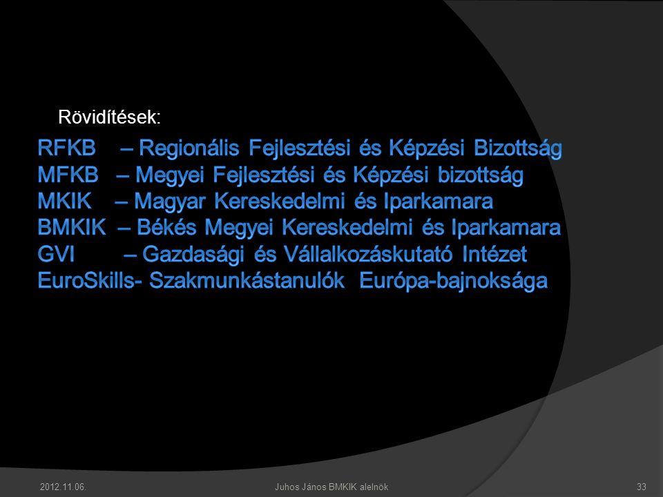 Rövidítések: 2012.11.06.Juhos János BMKIK alelnök33
