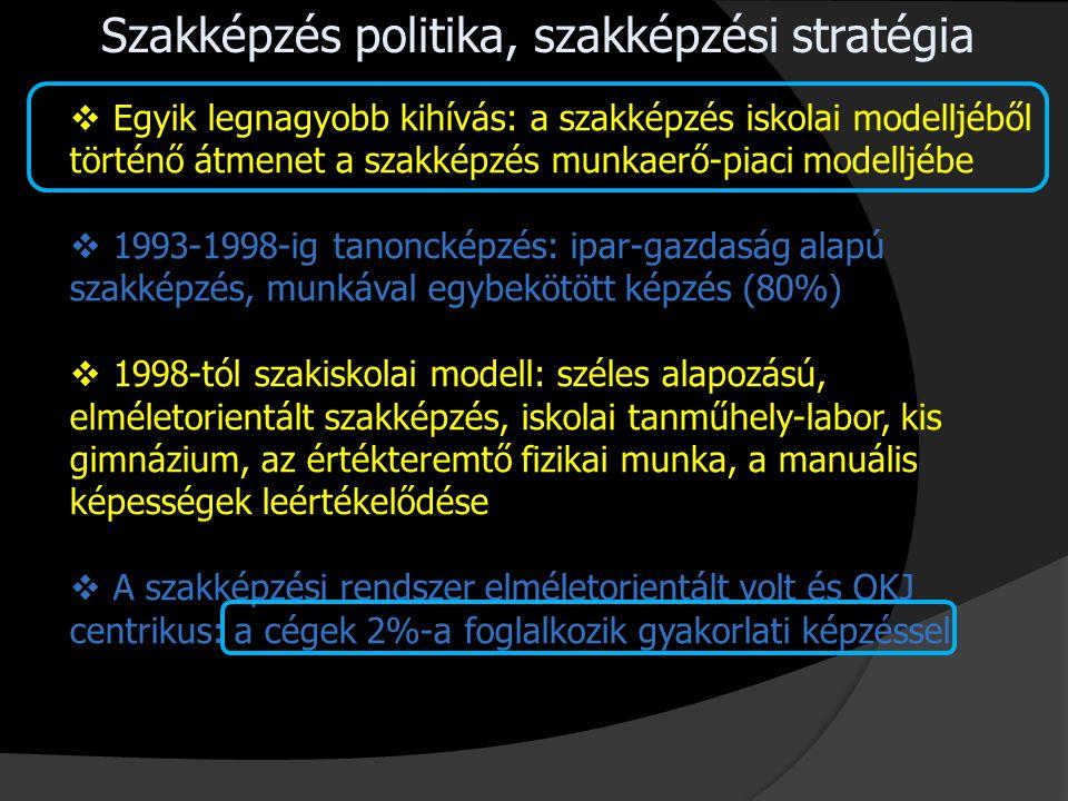 Szakképzés politika, szakképzési stratégia  Egyik legnagyobb kihívás: a szakképzés iskolai modelljéből történő átmenet a szakképzés munkaerő-piaci mo