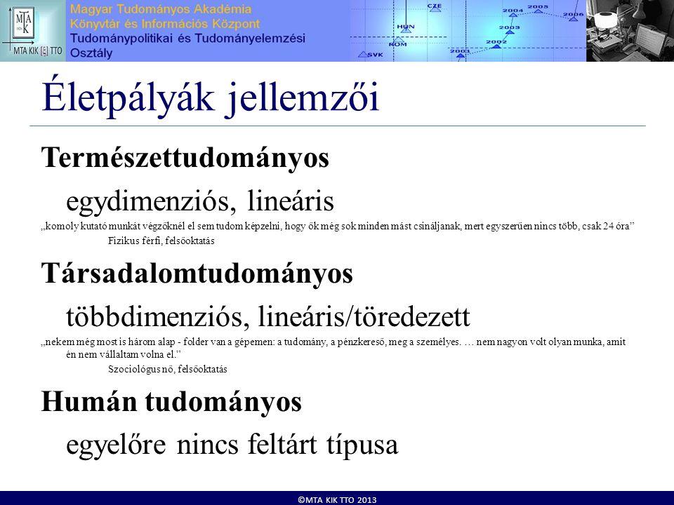 """©MTA KIK TTO 2013 Életpályák jellemzői Természettudományos egydimenziós, lineáris """"komoly kutató munkát végzőknél el sem tudom képzelni, hogy ők még s"""