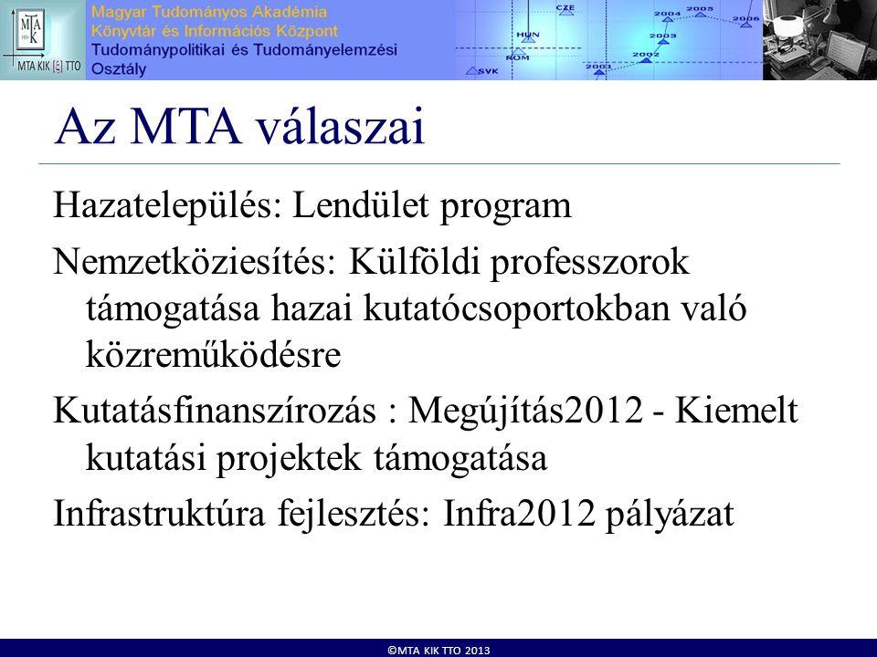©MTA KIK TTO 2013 Az MTA válaszai Hazatelepülés: Lendület program Nemzetköziesítés: Külföldi professzorok támogatása hazai kutatócsoportokban való közreműködésre Kutatásfinanszírozás : Megújítás2012 - Kiemelt kutatási projektek támogatása Infrastruktúra fejlesztés: Infra2012 pályázat