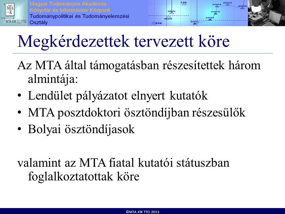 ©MTA KIK TTO 2013 Megkérdezettek tervezett köre Az MTA által támogatásban részesítettek három almintája: • Lendület pályázatot elnyert kutatók • MTA posztdoktori ösztöndíjban részesülők • Bolyai ösztöndíjasok valamint az MTA fiatal kutatói státuszban foglalkoztatottak köre