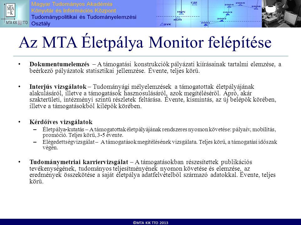 ©MTA KIK TTO 2013 Az MTA Életpálya Monitor felépítése • Dokumentumelemzés – A támogatási konstrukciók pályázati kiírásainak tartalmi elemzése, a beérkező pályázatok statisztikai jellemzése.