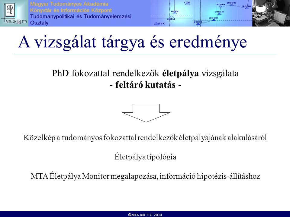 ©MTA KIK TTO 2013 A vizsgálat tárgya és eredménye PhD fokozattal rendelkezők életpálya vizsgálata - feltáró kutatás - Közelkép a tudományos fokozattal