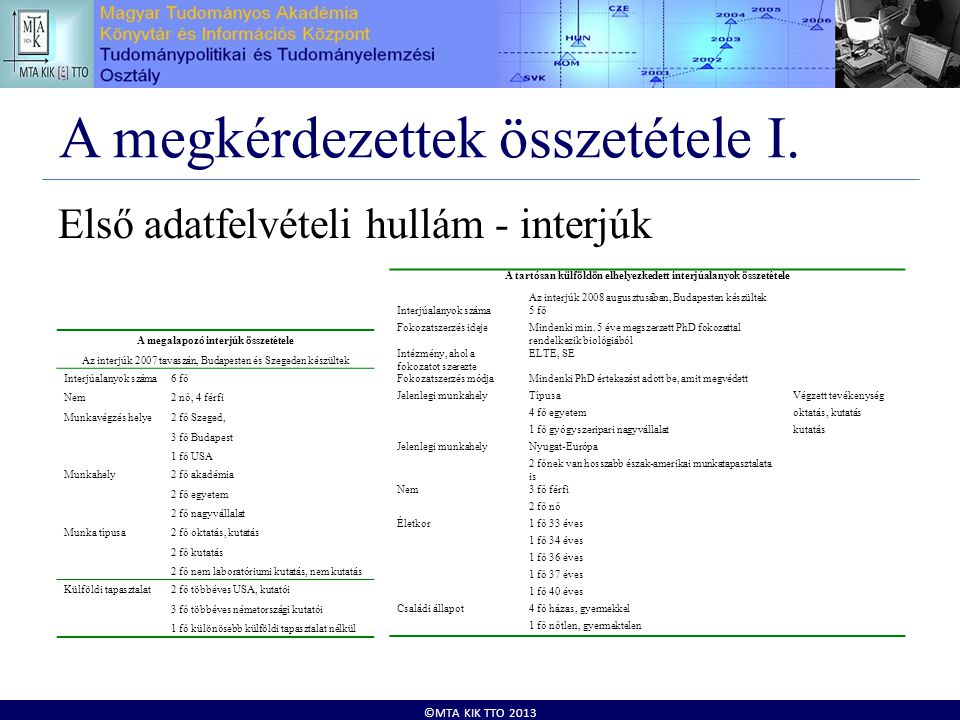 ©MTA KIK TTO 2013 A megkérdezettek összetétele I. Első adatfelvételi hullám - interjúk A megalapozó interjúk összetétele Az interjúk 2007 tavaszán, Bu