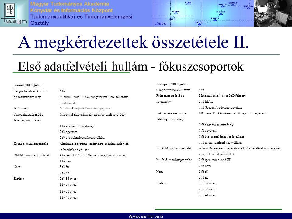 ©MTA KIK TTO 2013 A megkérdezettek összetétele II. Első adatfelvételi hullám - fókuszcsoportok Szeged, 2008. július Csoportrésztvevők száma5 fő Fokoza