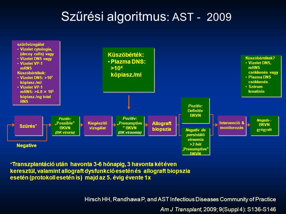 """Szűrési algoritmus : AST - 2009 Allograft biopszia Pozitív: """" Presumptive """" BKVN (BK viraemia) Kiegészítő vizsgálat Intervenció & monitorozás Pozitív:"""