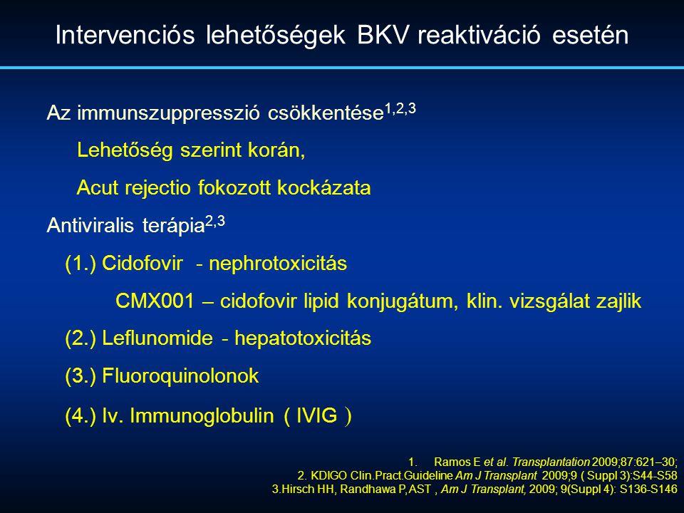 Intervenciós lehetőségek BKV reaktiváció esetén Az immunszuppresszió csökkentése 1,2,3 Lehetőség szerint korán, Acut rejectio fokozott kockázata Antiv