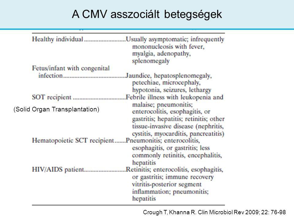 A CMV asszociált betegségek Crough T, Khanna R. Clin Microbiol Rev 2009; 22: 76-98 (Solid Organ Transplantation)