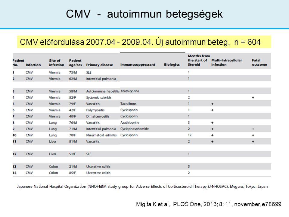 CMV - autoimmun betegségek CMV előfordulása 2007.04 - 2009.04. Új autoimmun beteg, n = 604 Migita K et al, PLOS One, 2013; 8: 11, november, e78699