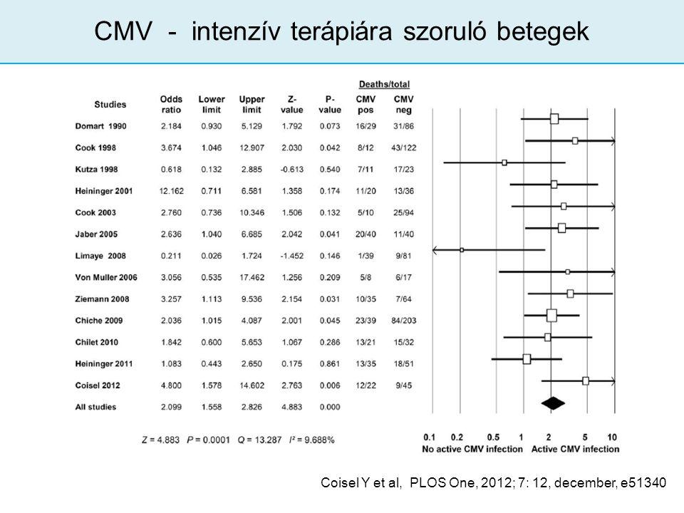 CMV - intenzív terápiára szoruló betegek Coisel Y et al, PLOS One, 2012; 7: 12, december, e51340