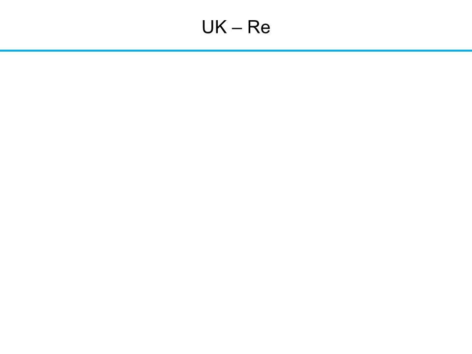UK – Re