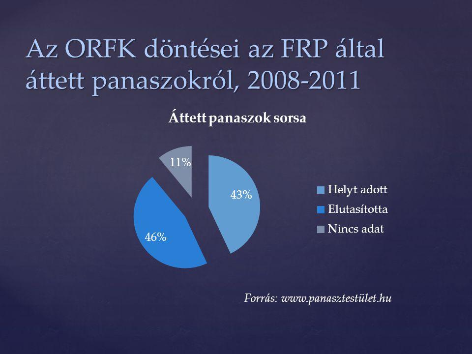 Az ORFK döntései az FRP által áttett panaszokról, 2008-2011 Forrás: www.panasztestület.hu
